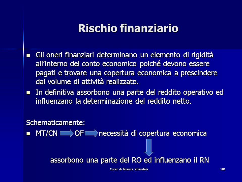 Corso di finanza aziendale181 Rischio finanziario Gli oneri finanziari determinano un elemento di rigidità allinterno del conto economico poiché devon