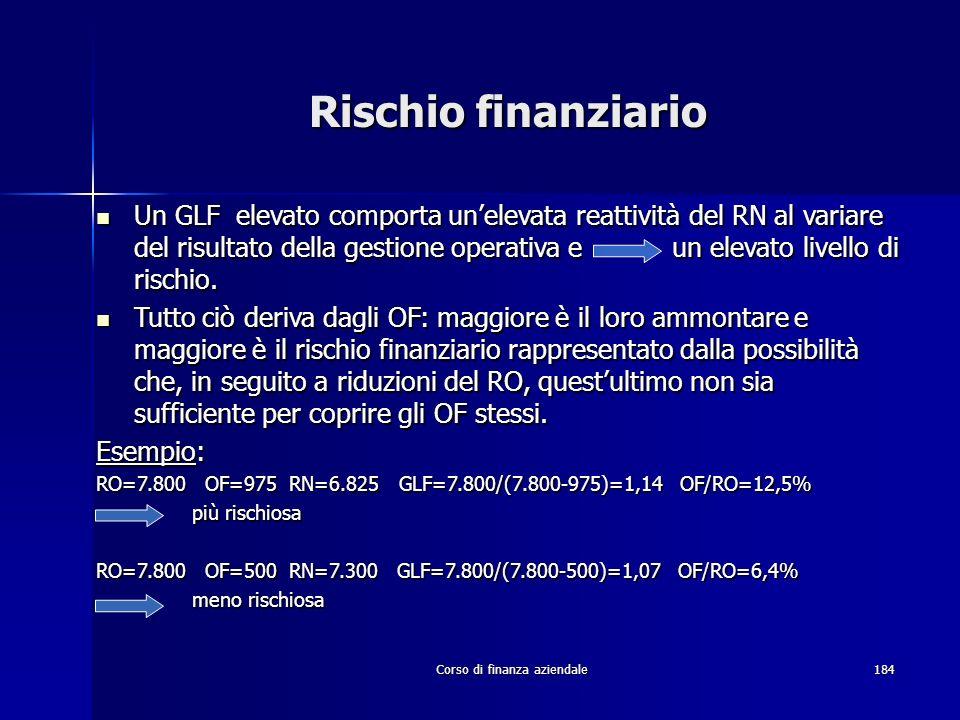 Corso di finanza aziendale184 Rischio finanziario Un GLF elevato comporta unelevata reattività del RN al variare del risultato della gestione operativ