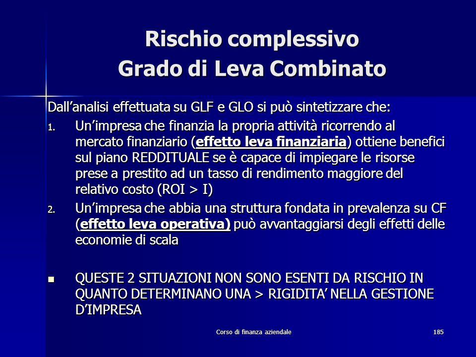 Corso di finanza aziendale185 Rischio complessivo Grado di Leva Combinato Dallanalisi effettuata su GLF e GLO si può sintetizzare che: 1. Unimpresa ch