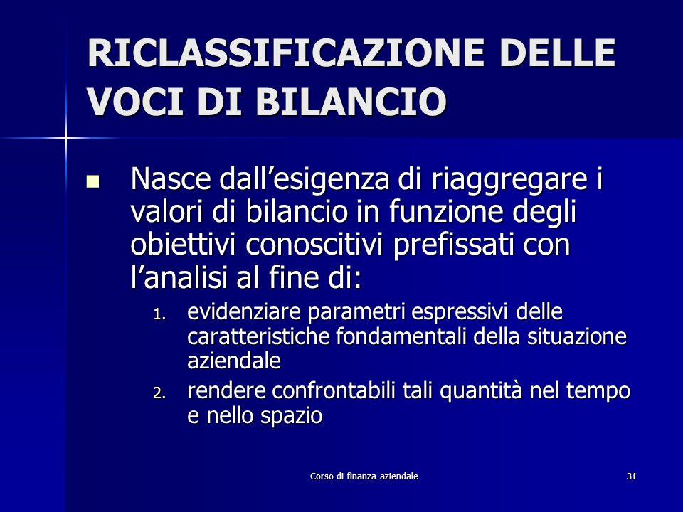 Corso di finanza aziendale31 RICLASSIFICAZIONE DELLE VOCI DI BILANCIO Nasce dallesigenza di riaggregare i valori di bilancio in funzione degli obietti