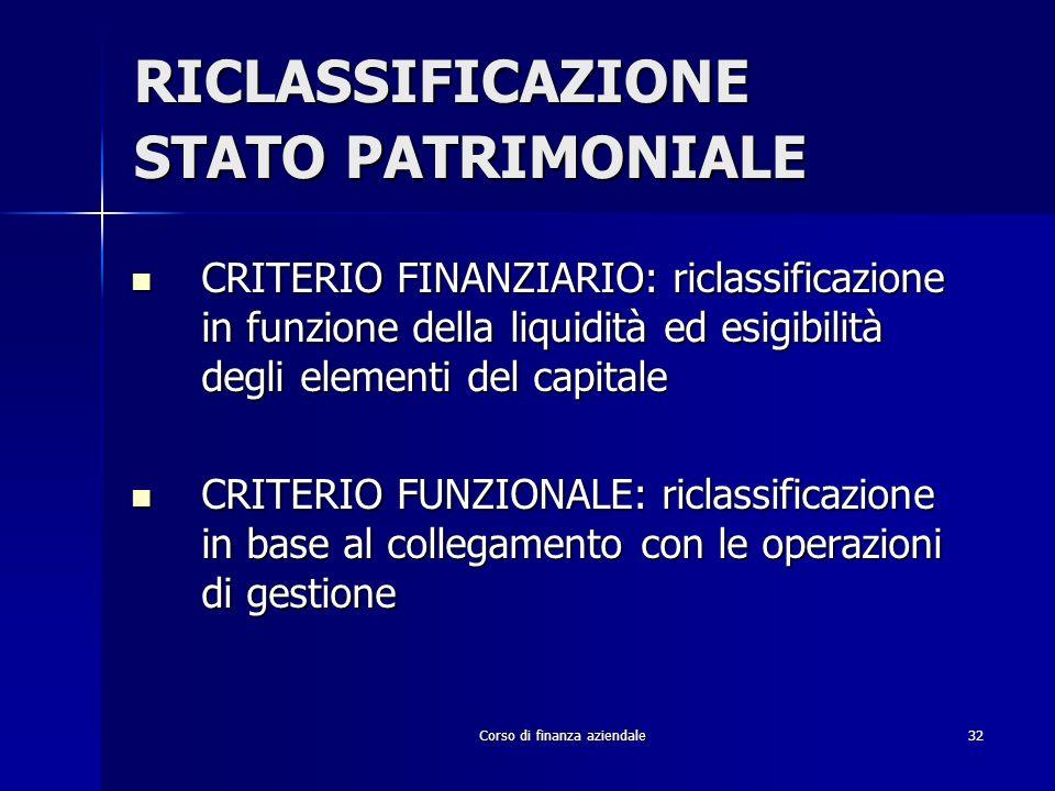 Corso di finanza aziendale32 RICLASSIFICAZIONE STATO PATRIMONIALE CRITERIO FINANZIARIO: riclassificazione in funzione della liquidità ed esigibilità d