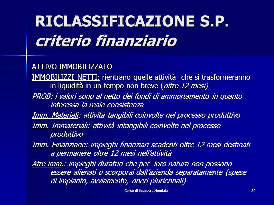 Corso di finanza aziendale39 RICLASSIFICAZIONE S.P. criterio finanziario ATTIVO IMMOBILIZZATO IMMOBILIZZI NETTI:rientrano quelle attività che si trasf