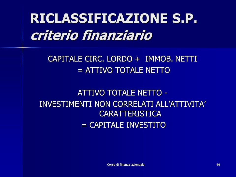 Corso di finanza aziendale40 RICLASSIFICAZIONE S.P. criterio finanziario CAPITALE CIRC. LORDO + IMMOB. NETTI = ATTIVO TOTALE NETTO = ATTIVO TOTALE NET