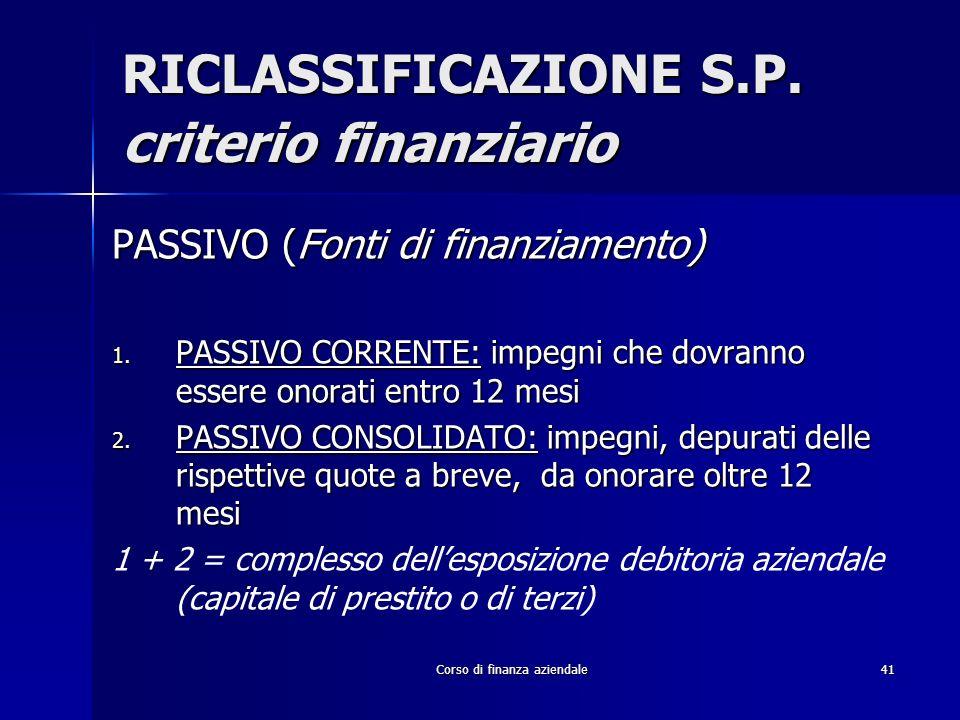 Corso di finanza aziendale41 RICLASSIFICAZIONE S.P. criterio finanziario PASSIVO (Fonti di finanziamento) 1. PASSIVO CORRENTE:impegni che dovranno ess