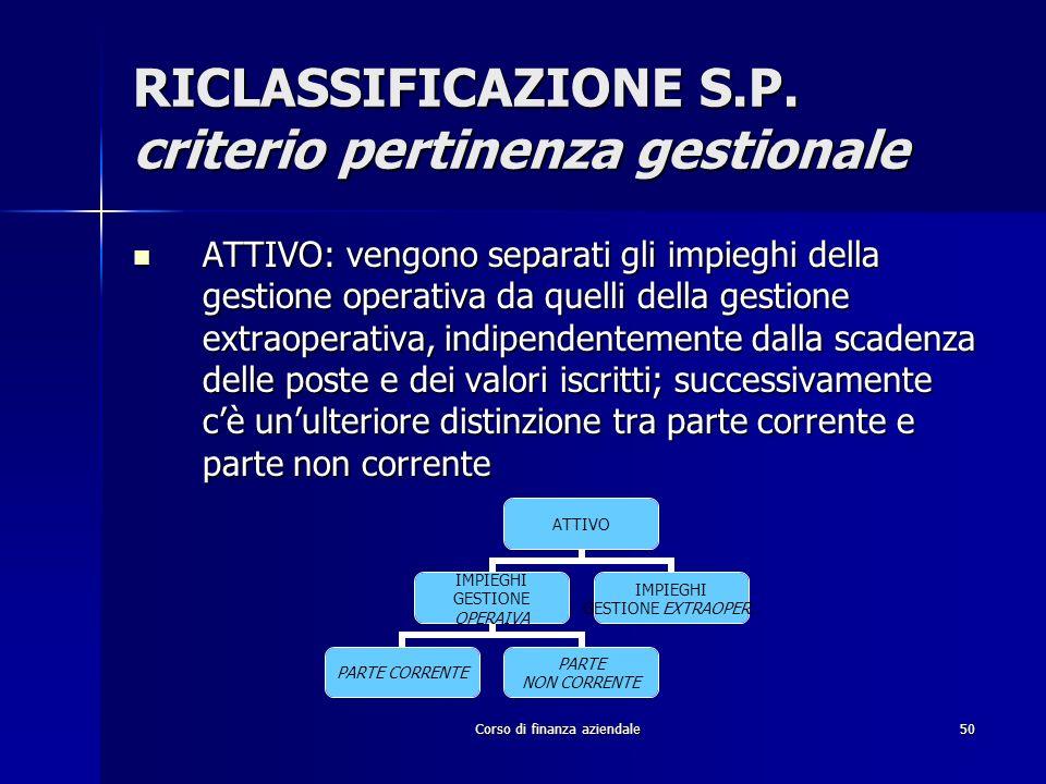 Corso di finanza aziendale50 RICLASSIFICAZIONE S.P. criterio pertinenza gestionale ATTIVO: vengono separati gli impieghi della gestione operativa da q