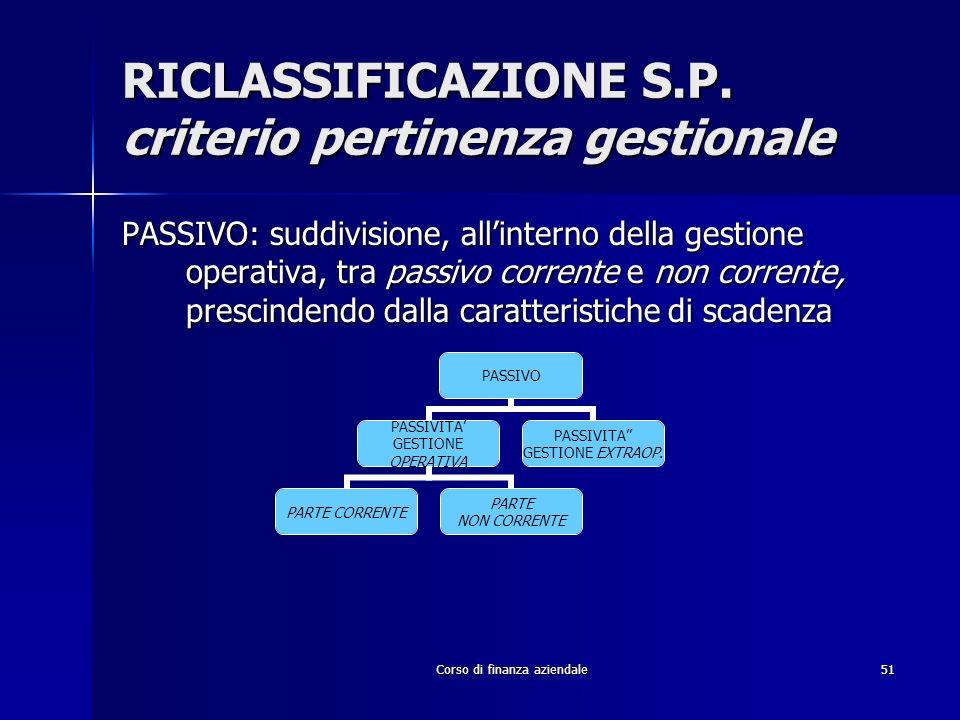 Corso di finanza aziendale51 RICLASSIFICAZIONE S.P. criterio pertinenza gestionale PASSIVO: suddivisione, allinterno della gestione operativa, tra pas