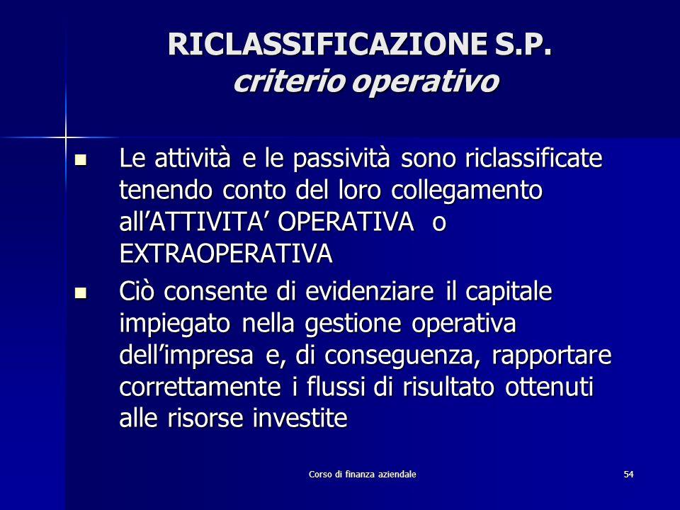 Corso di finanza aziendale54 RICLASSIFICAZIONE S.P. criterio operativo Le attività e le passività sono riclassificate tenendo conto del loro collegame