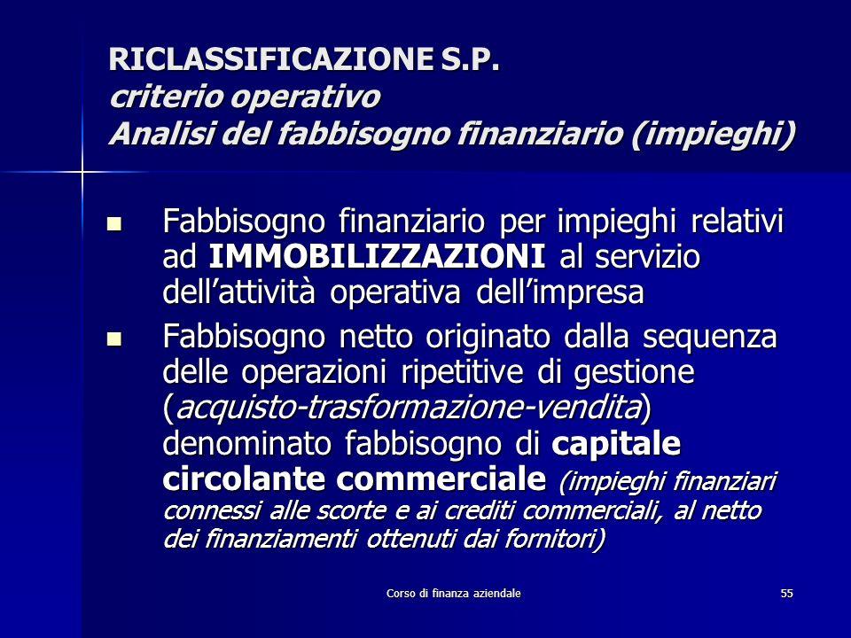 Corso di finanza aziendale55 RICLASSIFICAZIONE S.P. criterio operativo Analisi del fabbisogno finanziario (impieghi) Fabbisogno finanziario per impieg