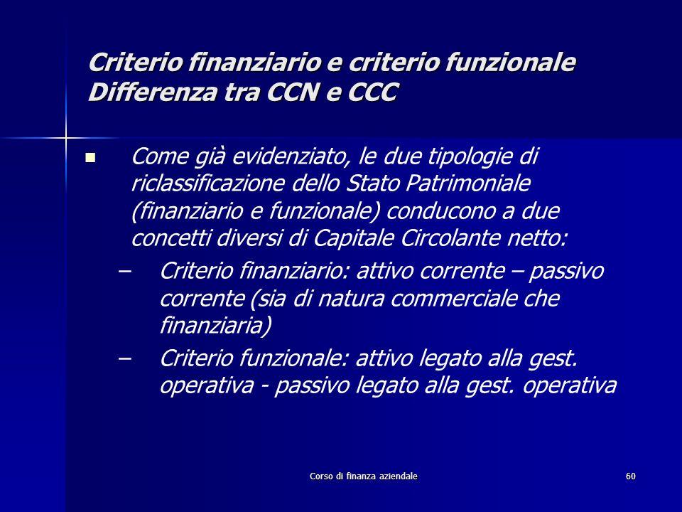 Corso di finanza aziendale60 Criterio finanziario e criterio funzionale Differenza tra CCN e CCC Come già evidenziato, le due tipologie di riclassific