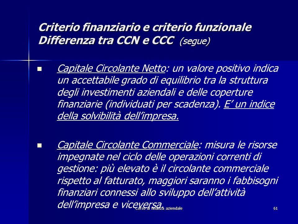 Corso di finanza aziendale61 Criterio finanziario e criterio funzionale Differenza tra CCN e CCC (segue) Capitale Circolante Netto: un valore positivo