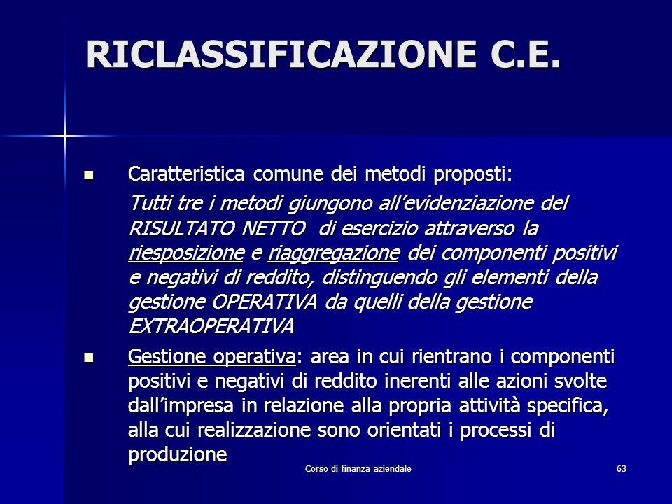 Corso di finanza aziendale63 RICLASSIFICAZIONE C.E. Caratteristica comune dei metodi proposti: Caratteristica comune dei metodi proposti: Tutti tre i