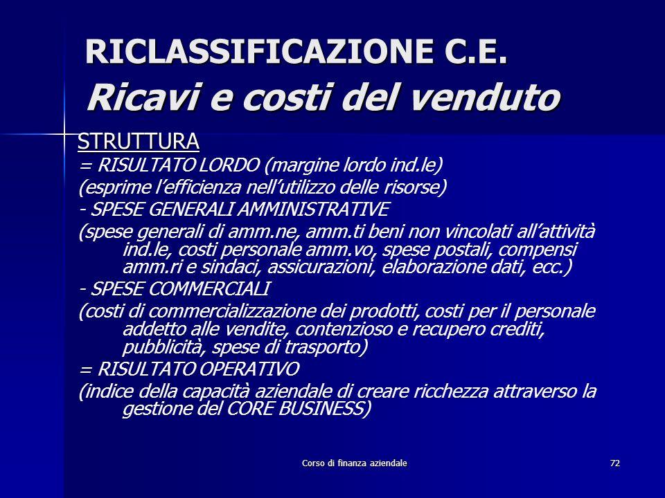 Corso di finanza aziendale72 RICLASSIFICAZIONE C.E. Ricavi e costi del venduto STRUTTURA = RISULTATO LORDO (margine lordo ind.le) (esprime lefficienza