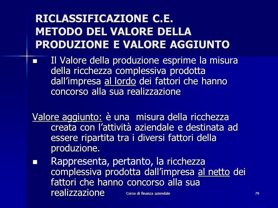 Corso di finanza aziendale79 RICLASSIFICAZIONE C.E. METODO DEL VALORE DELLA PRODUZIONE E VALORE AGGIUNTO Il Valore della produzione esprime la misura