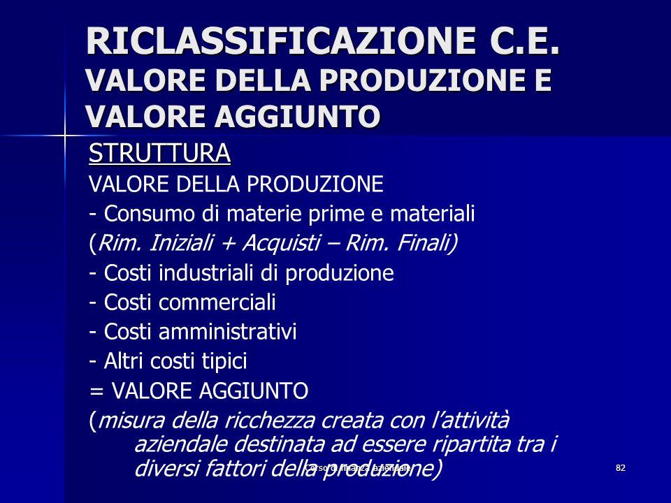 Corso di finanza aziendale82 RICLASSIFICAZIONE C.E. VALORE DELLA PRODUZIONE E VALORE AGGIUNTO STRUTTURA VALORE DELLA PRODUZIONE - Consumo di materie p