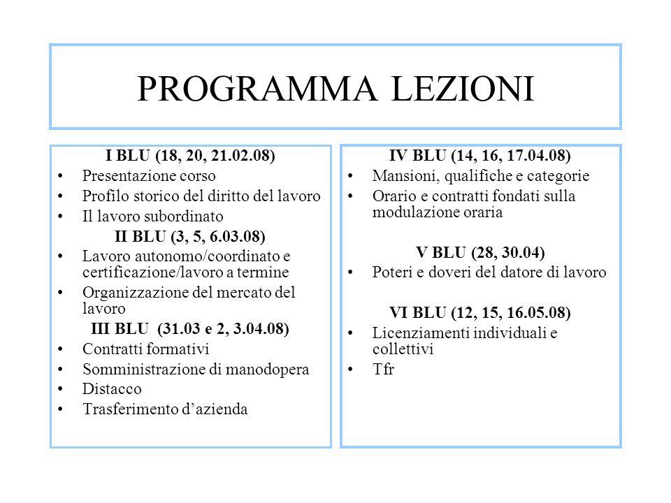 PROGRAMMA LEZIONI I BLU (18, 20, 21.02.08) Presentazione corso Profilo storico del diritto del lavoro Il lavoro subordinato II BLU (3, 5, 6.03.08) Lav