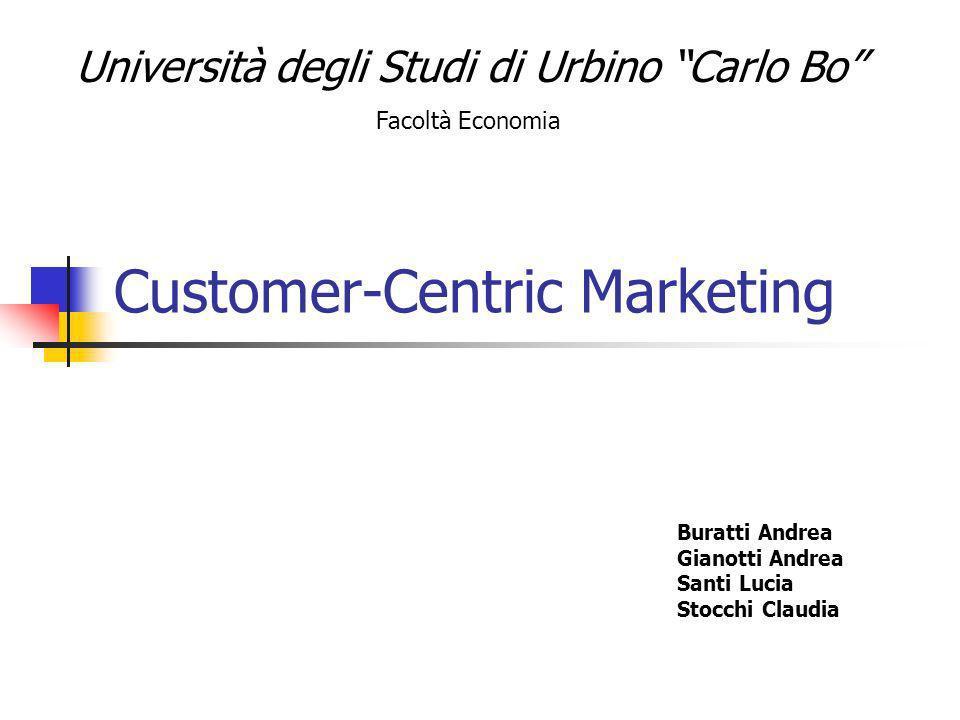 Customer-Centric Marketing Buratti Andrea Gianotti Andrea Santi Lucia Stocchi Claudia Università degli Studi di Urbino Carlo Bo Facoltà Economia