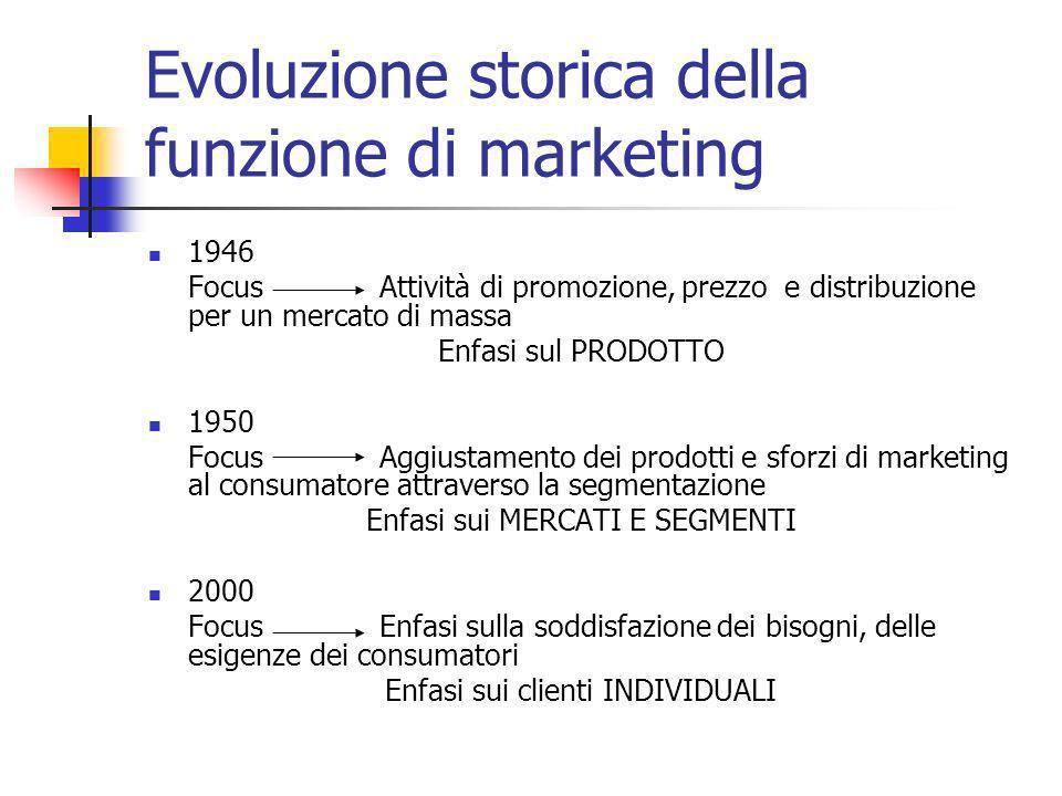 Evoluzione storica della funzione di marketing 1946 Focus Attività di promozione, prezzo e distribuzione per un mercato di massa Enfasi sul PRODOTTO 1