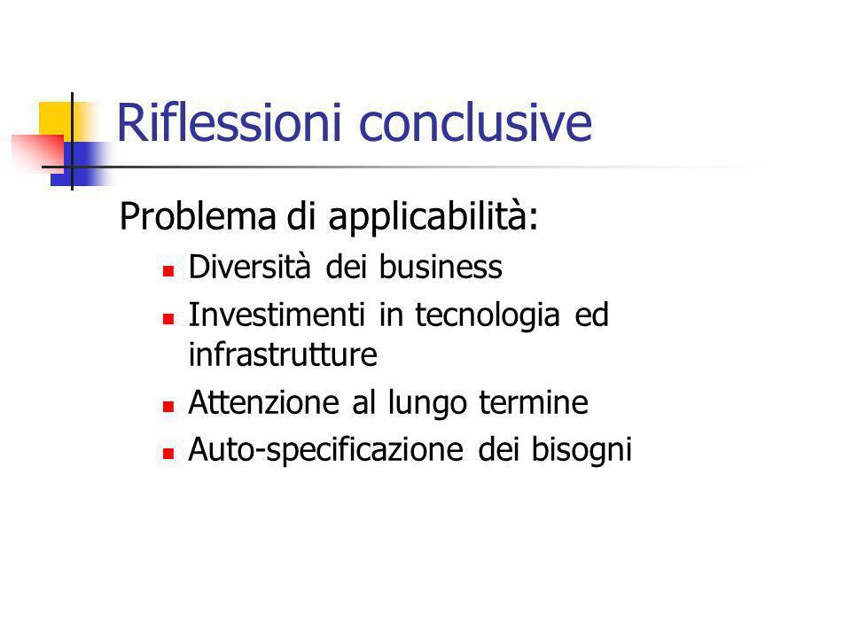 Riflessioni conclusive Problema di applicabilità: Diversità dei business Investimenti in tecnologia ed infrastrutture Attenzione al lungo termine Auto