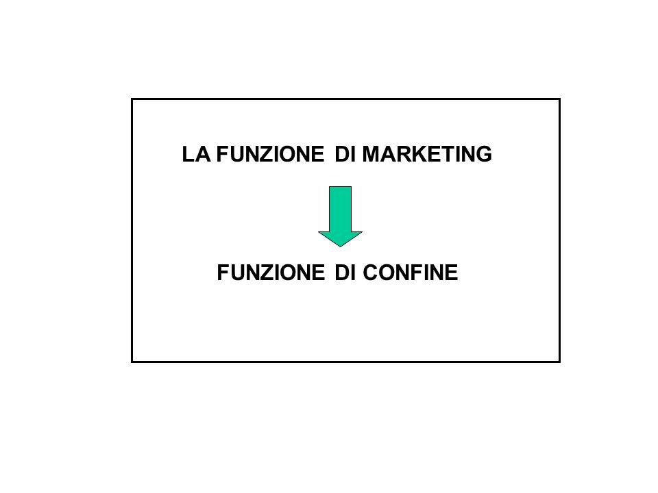 FUNZIONE DI CONFINE