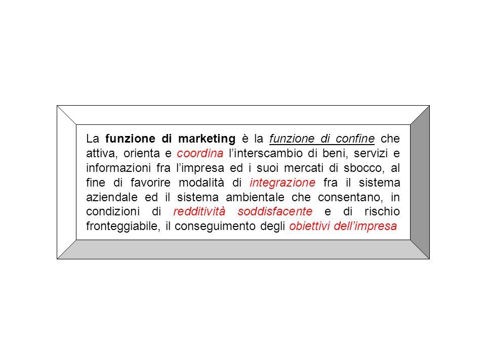 La funzione di marketing è la funzione di confine che attiva, orienta e coordina linterscambio di beni, servizi e informazioni fra limpresa ed i suoi