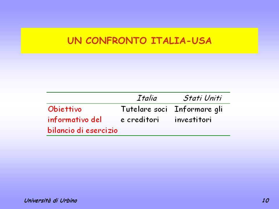 Università di Urbino10 UN CONFRONTO ITALIA-USA