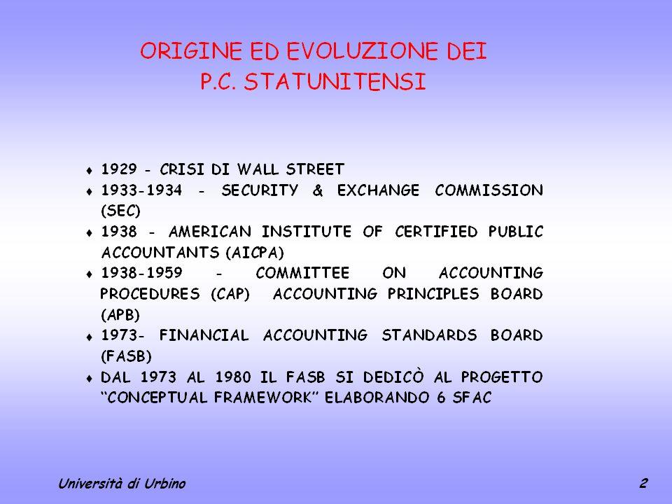 Università di Urbino2