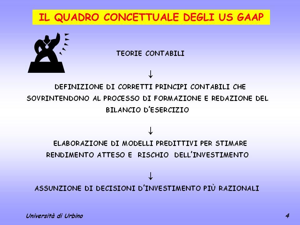 Università di Urbino5 GLI OBIETTIVI DEL BILANCIO DI ESERCIZIO (SFAC N.1)