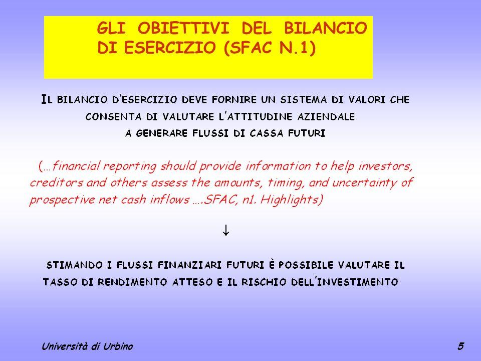 Università di Urbino6 GLI INTERROGATIVI