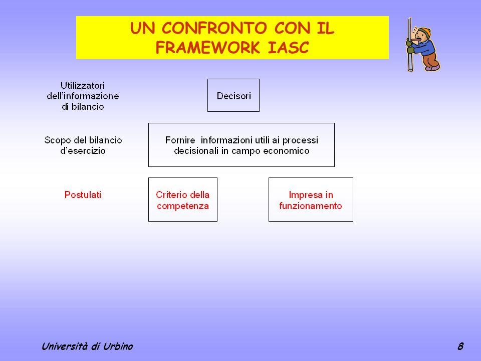 Università di Urbino8 UN CONFRONTO CON IL FRAMEWORK IASC