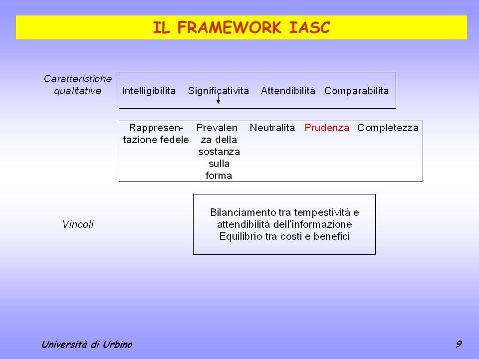Università di Urbino9 IL FRAMEWORK IASC