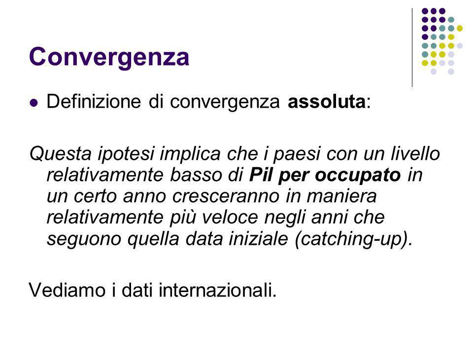 Convergenza Definizione di convergenza assoluta: Questa ipotesi implica che i paesi con un livello relativamente basso di Pil per occupato in un certo