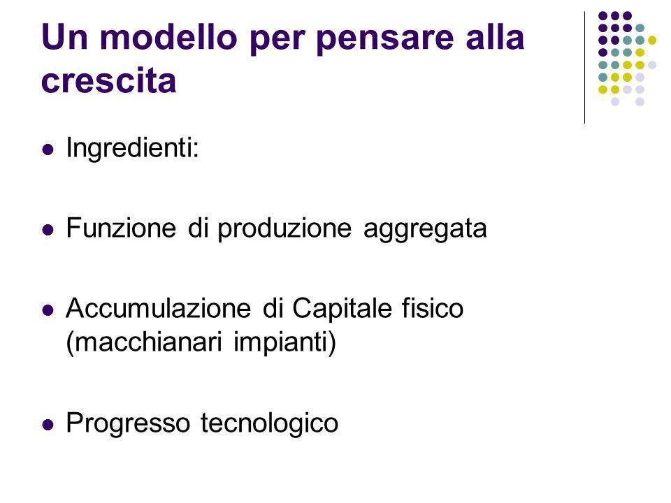 Un modello per pensare alla crescita Ingredienti: Funzione di produzione aggregata Accumulazione di Capitale fisico (macchianari impianti) Progresso t