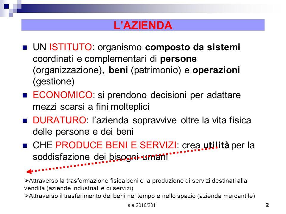 a.a 2010/20112 LAZIENDA UN ISTITUTO: organismo composto da sistemi coordinati e complementari di persone (organizzazione), beni (patrimonio) e operazi