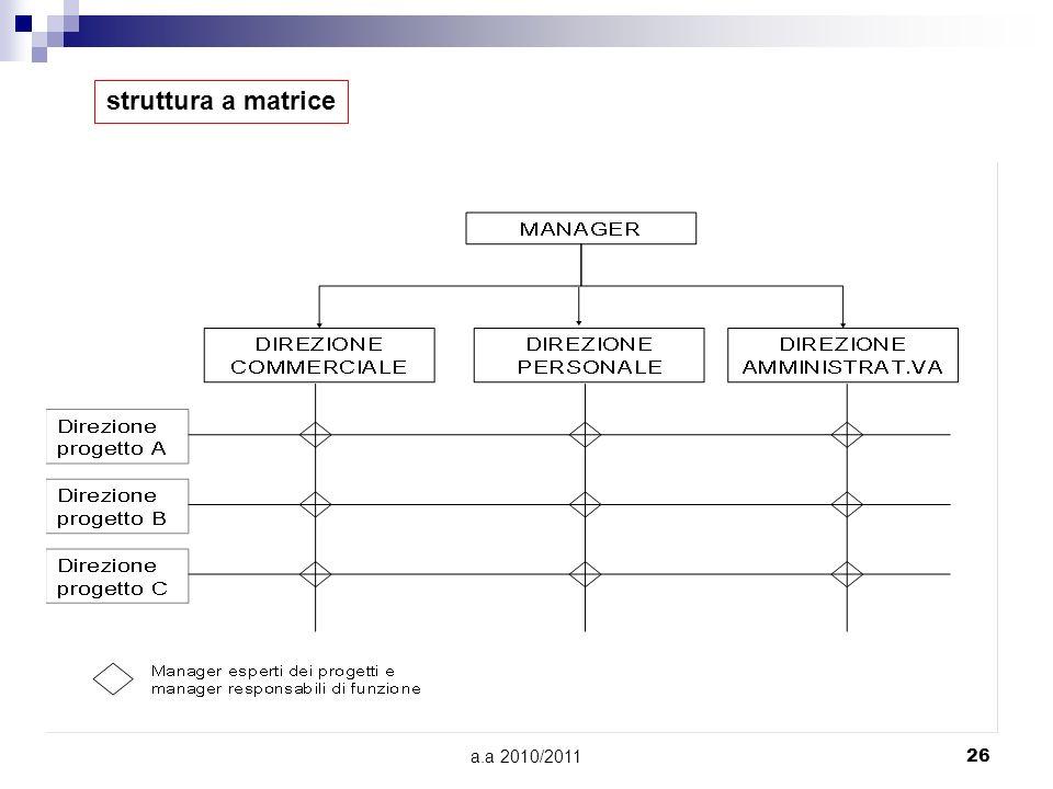 a.a 2010/201126 struttura a matrice