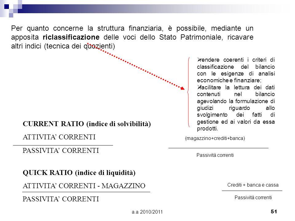 a.a 2010/201151 CURRENT RATIO (indice di solvibilità) ATTIVITA CORRENTI PASSIVITA CORRENTI QUICK RATIO (indice di liquidità) ATTIVITA CORRENTI - MAGAZ