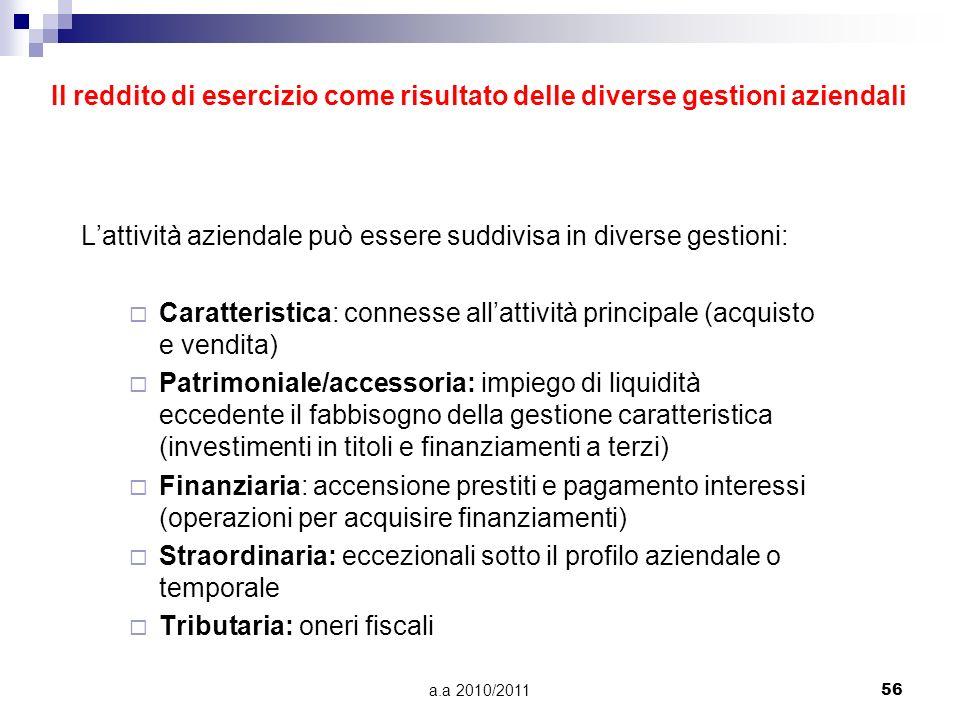a.a 2010/201156 Lattività aziendale può essere suddivisa in diverse gestioni: Caratteristica: connesse allattività principale (acquisto e vendita) Pat