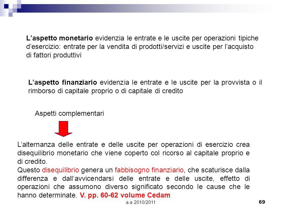 a.a 2010/201169 Laspetto monetario evidenzia le entrate e le uscite per operazioni tipiche desercizio: entrate per la vendita di prodotti/servizi e us