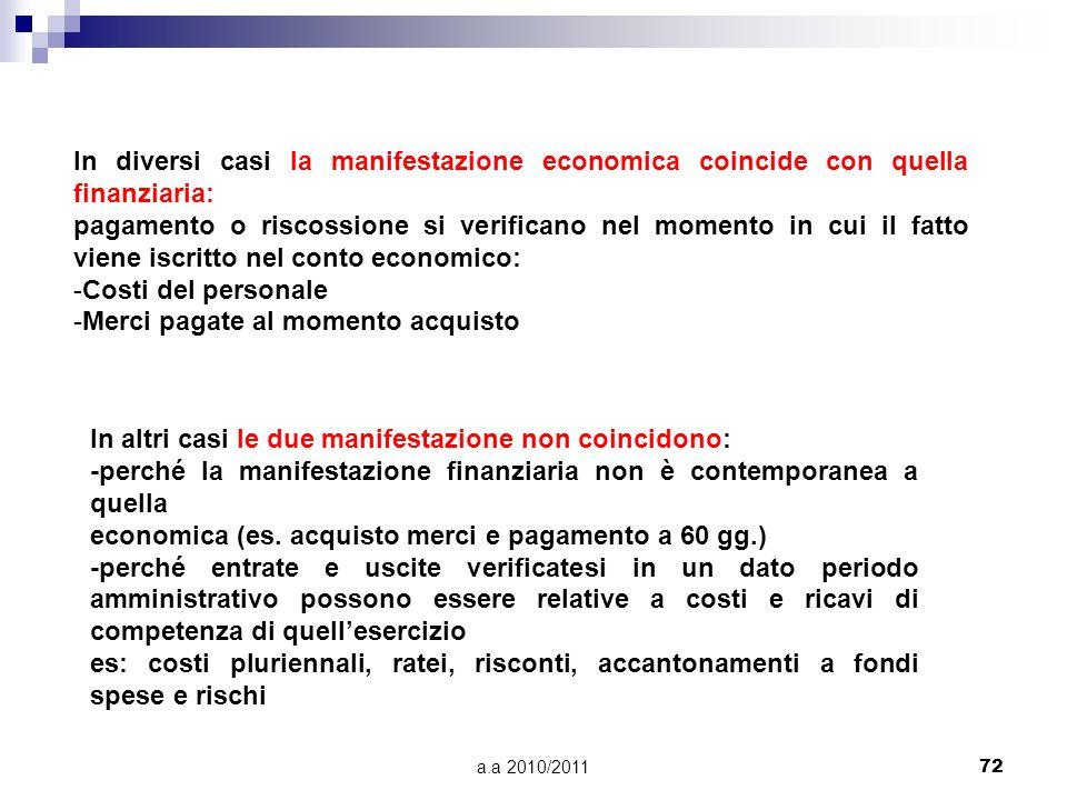 a.a 2010/201172 In diversi casi la manifestazione economica coincide con quella finanziaria: pagamento o riscossione si verificano nel momento in cui