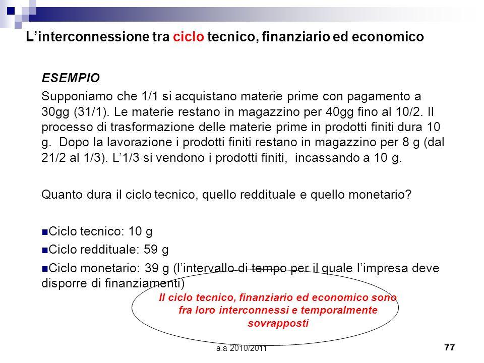 a.a 2010/201177 ESEMPIO Supponiamo che 1/1 si acquistano materie prime con pagamento a 30gg (31/1). Le materie restano in magazzino per 40gg fino al 1