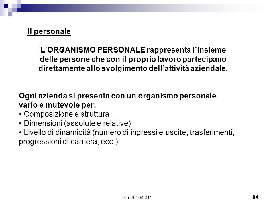 a.a 2010/201184 Il personale LORGANISMO PERSONALE rappresenta linsieme delle persone che con il proprio lavoro partecipano direttamente allo svolgimen