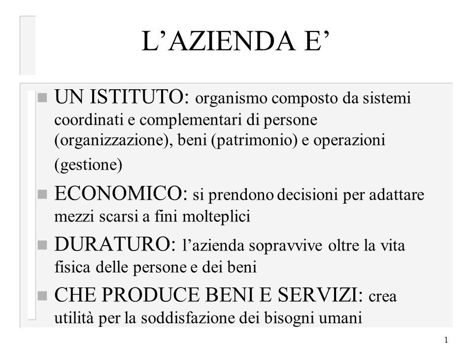 2 SCHEMA DEL COMPORTAMENTO UMANO FINIBISOGNI ATTIVITA ECONOMICA (produzione e consumo)