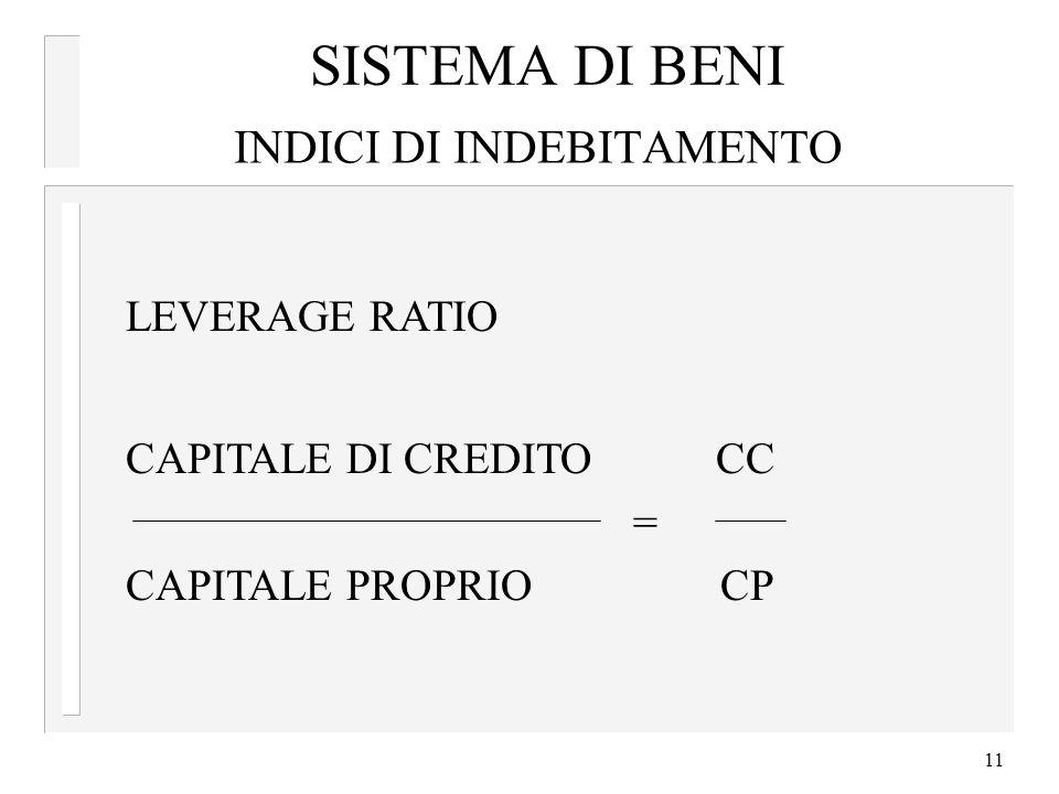 11 INDICI DI INDEBITAMENTO LEVERAGE RATIO CAPITALE DI CREDITO CC = CAPITALE PROPRIO CP SISTEMA DI BENI