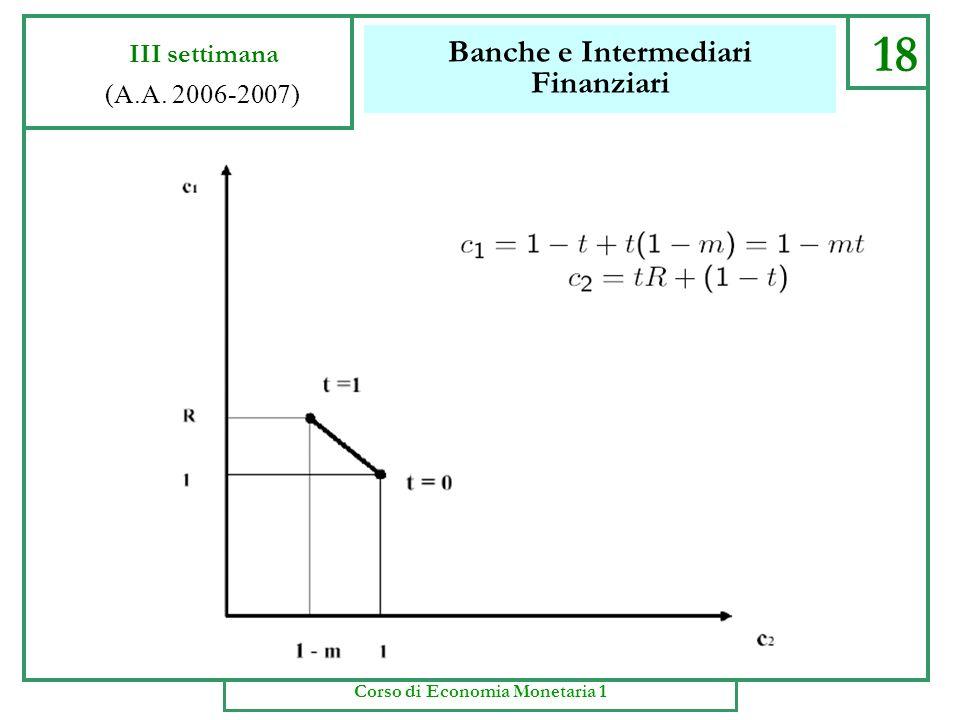 Banche e Intermediari Finanziari 17 III settimana (A.A. 2006-2007) Corso di Economia Monetaria 1