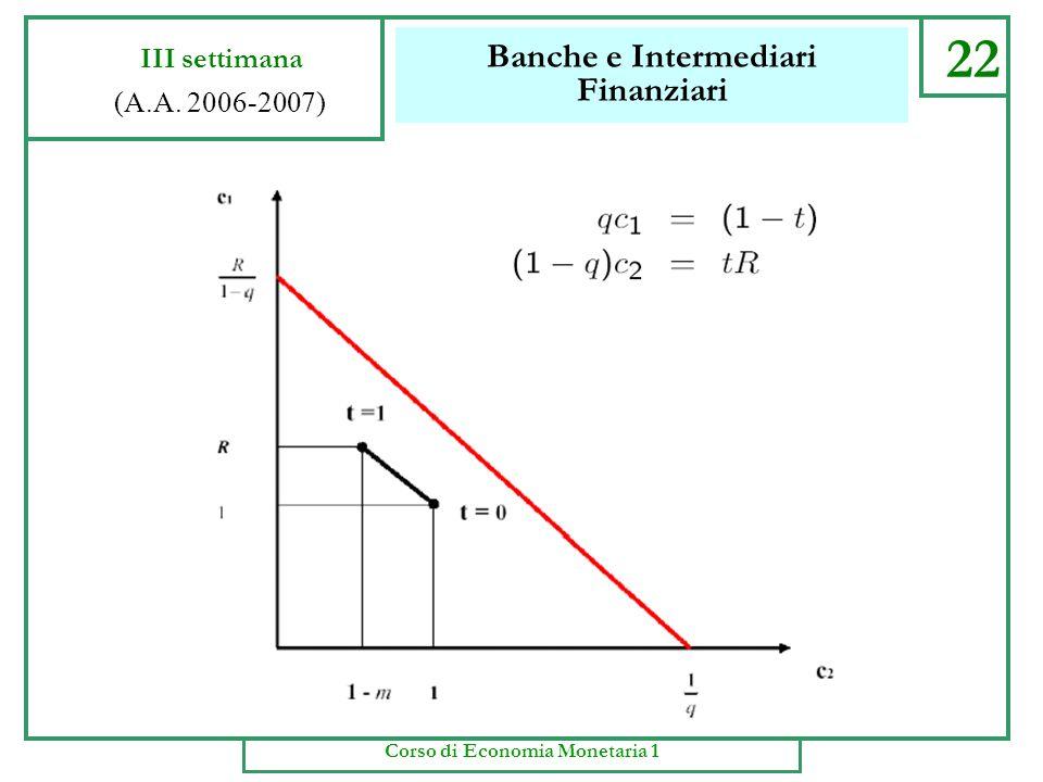 Banche e Intermediari Finanziari 21 III settimana (A.A. 2006-2007) Corso di Economia Monetaria 1