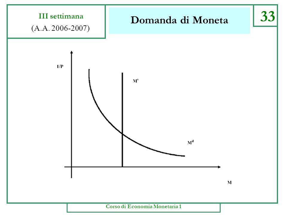 Domanda di Moneta 32 III settimana (A.A. 2006-2007) Corso di Economia Monetaria 1