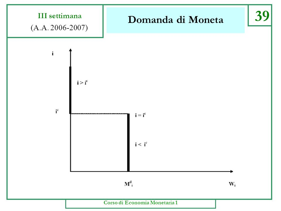 Domanda di Moneta 38 III settimana (A.A. 2006-2007) Corso di Economia Monetaria 1