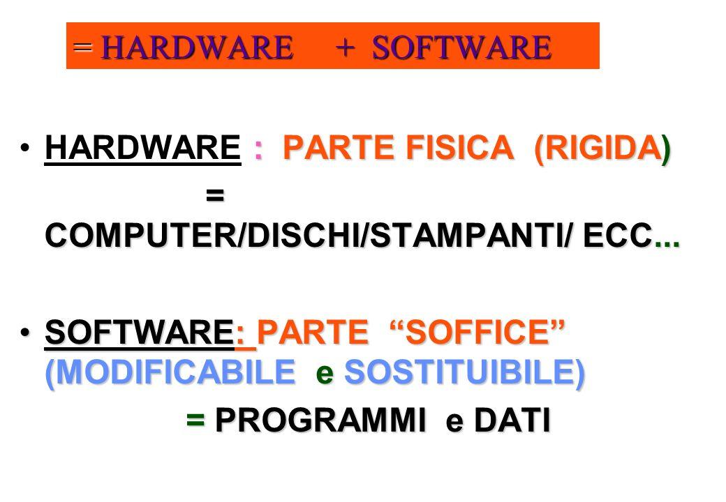 = HARDWARE + SOFTWARE : PARTE FISICA (RIGIDA)HARDWARE : PARTE FISICA (RIGIDA) = COMPUTER/DISCHI/STAMPANTI/ ECC... = COMPUTER/DISCHI/STAMPANTI/ ECC...