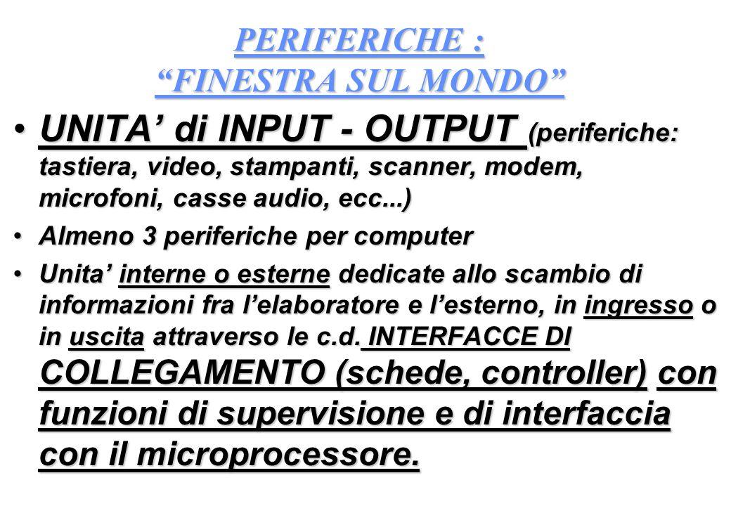 PERIFERICHE : FINESTRA SUL MONDO UNITA di INPUT - OUTPUT (periferiche: tastiera, video, stampanti, scanner, modem, microfoni, casse audio, ecc...)UNITA di INPUT - OUTPUT (periferiche: tastiera, video, stampanti, scanner, modem, microfoni, casse audio, ecc...) Almeno 3 periferiche per computerAlmeno 3 periferiche per computer Unita interne o esterne dedicate allo scambio di informazioni fra lelaboratore e lesterno, in ingresso o in uscita attraverso le c.d.