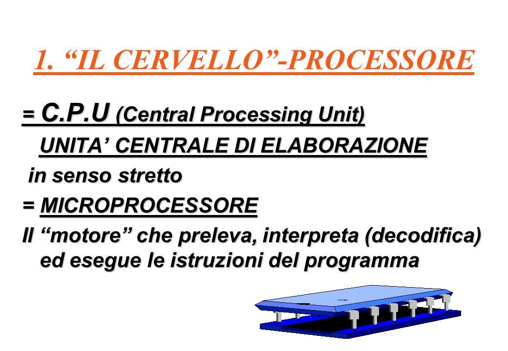 1. IL CERVELLO-PROCESSORE = C.P.U (Central Processing Unit) UNITA CENTRALE DI ELABORAZIONE UNITA CENTRALE DI ELABORAZIONE in senso stretto in senso st
