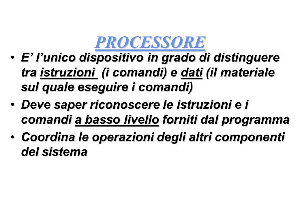PROCESSORE E lunico dispositivo in grado di distinguere tra istruzioni (i comandi) e dati (il materiale sul quale eseguire i comandi)E lunico disposit